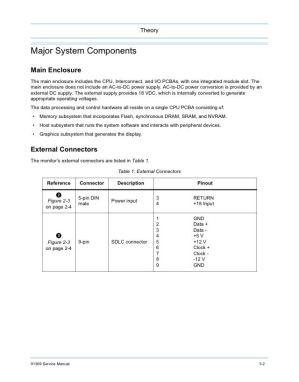 The manual showing which power supply is needed for the machine.